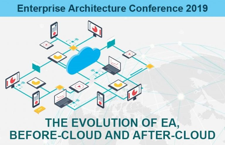 The Evolution of Enterprise Architecture, Before-Cloud and After-Cloud Era